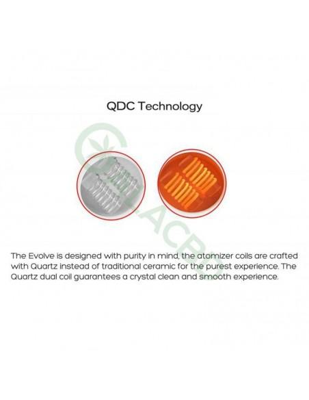 Yocan Evolve Wax Pen/Dab Pen Starter Kit For CBD Concentrate 650mAh 3