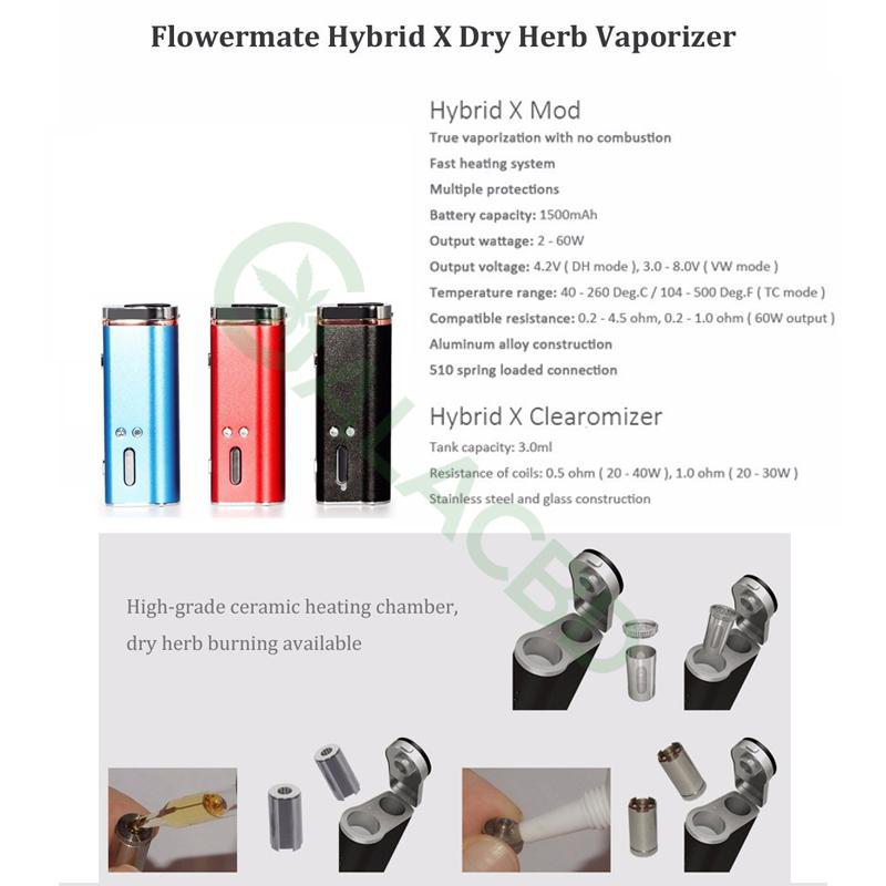 Flowermate Hybrid X 60W TC Dry Herb Vaporizer 510 Thread For Weed/Wax/CBD Oil 1500mAh 2